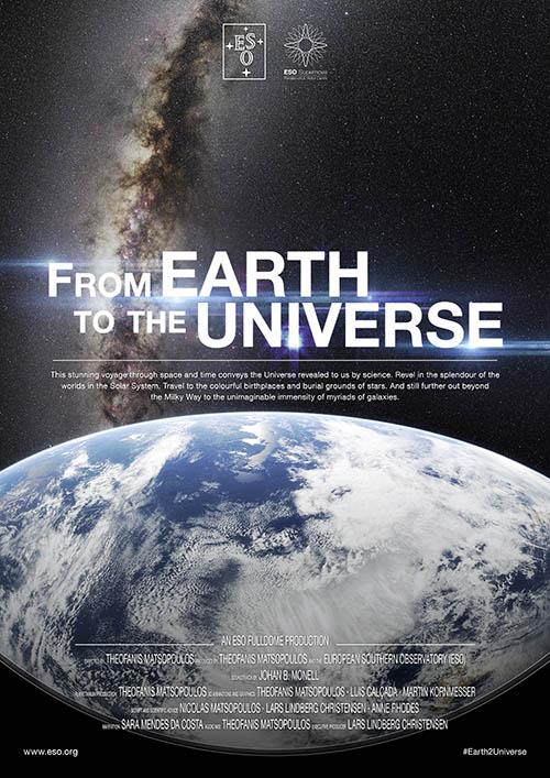 ταινίες θόλου στο κινητό ψηφιακό πλανητάριο